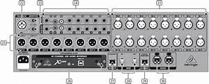 X32 Rack  Callouts