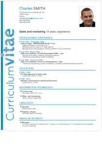 Examples of Curriculum Vitae Template