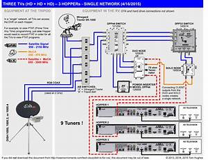 Wiring Diagram For Dish Network Satellite