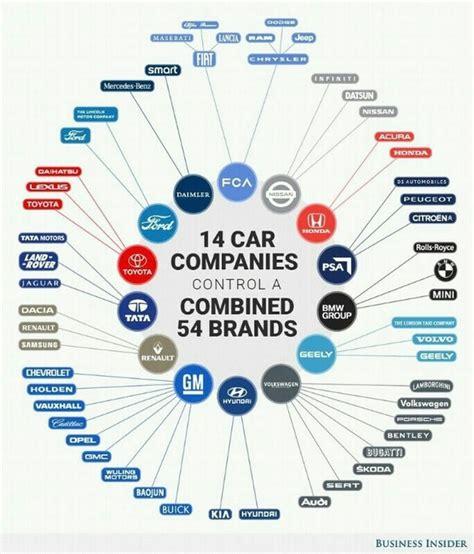 car brands  volkswagen  quora