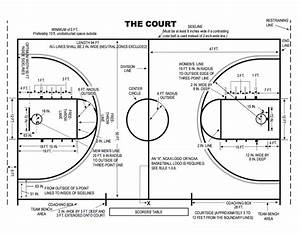 Diagrams Of Basketball Courts  U00b7 Recreation Unlimited