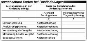 Honorar Berechnen : additive kostenermittlung sichern sie sich f r planungs nderungen das angemessene honorar ~ Themetempest.com Abrechnung