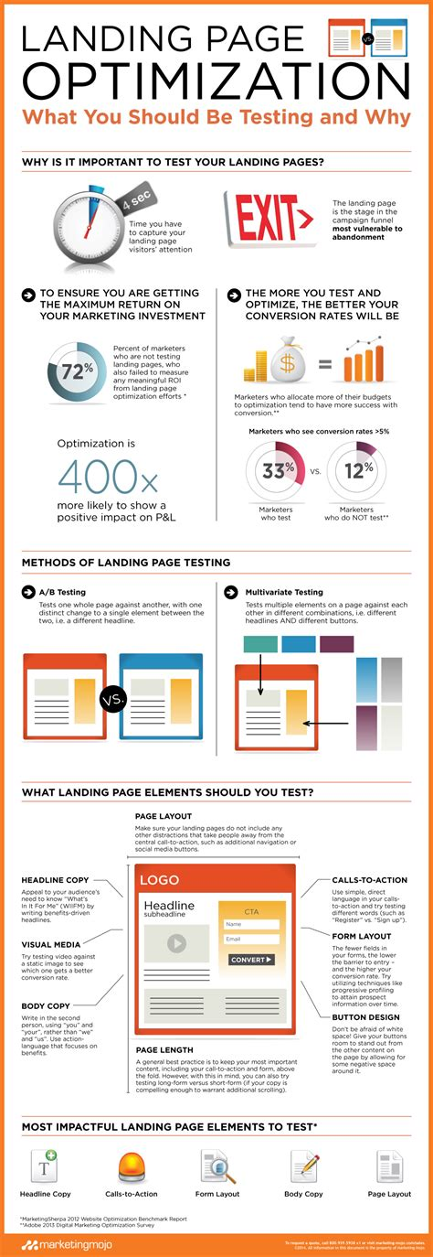 Optimizing Media Graphics How To Employees To Handle Infographics On Landing Page Design To Boost Your