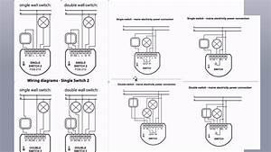 Fibaro Relays - Wiring Diagram Overview - Z-wave - Fgs213 - Fgs223 - Fgs212 - Fgs222