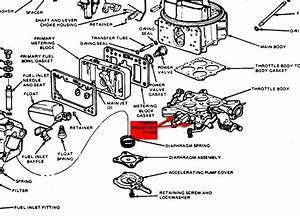 How To Adjust Air Fuel Mixture On 1985 F150 5 8l H O