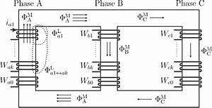 Transformer Fluxes Diagram And Definitions Used In The