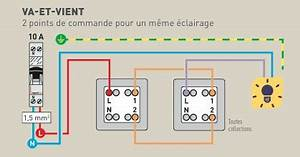 Le Va Et Vient : un va et vient ou un poussoir quel interrupteur faut il ~ Dailycaller-alerts.com Idées de Décoration
