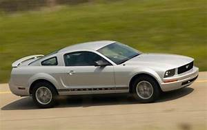 Maintenance Schedule for 2007 Ford Mustang | Openbay