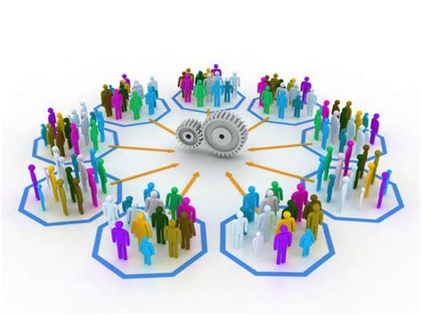 changement de si e social sci la nascita della psicologia sociale