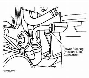 2005 Volvo S40 Serpentine Belt Routing And Timing Belt Diagrams