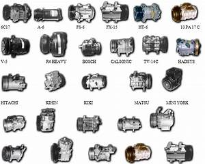 Automotive Ac Compressor Cores