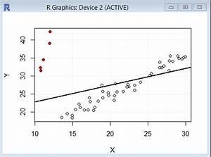 Regressionsgerade Berechnen : statistik beratung robuste methoden mit r datenanalyse mit r stata spss ~ Themetempest.com Abrechnung