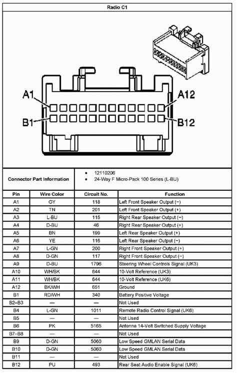 Radio Wiring Diagram 2004 by 60 Best Of 2011 Chevy Equinox Wiring Diagram Graphics
