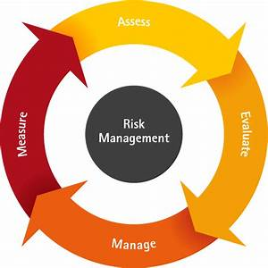 How to Eliminate the Risks in Real Estate Investment?
