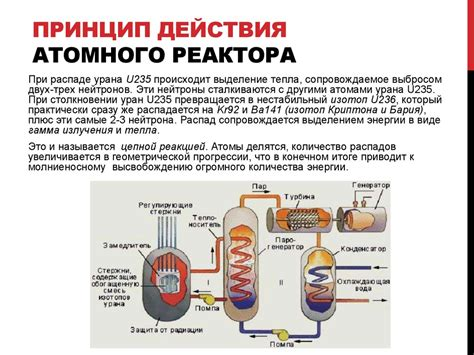 Ответы Принцип работы атомного реактора? Интересно