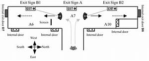 Decision Point 2  Exit Sign B1  B2  Route Selection At