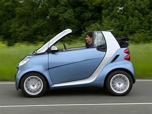 Smart Fortwo Cabriolet : 301 moved permanently ~ Jslefanu.com Haus und Dekorationen