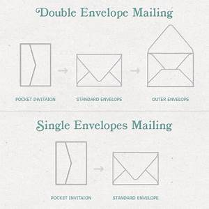 a75 envelope 5 1 2 x 7 1 2 outer euro cards pockets With wedding invitation templates 5 5 x 8 5