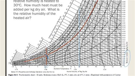 ec constant moisture   psychrometric charts youtube