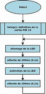 Fiche N U00b01  D U00e9couverte Du Syst U00e8me Arduino