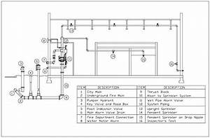 Dry Pipe Sprinkler System Diagram