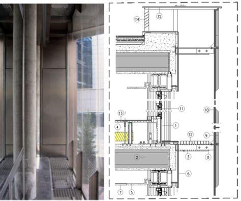 Sanitas BUPA   Madrid, Spain   Building technology