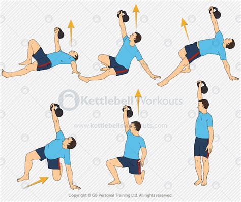 kettlebell turkish exercise workout exercises ab snatch abs workouts kettlebellsworkouts minute