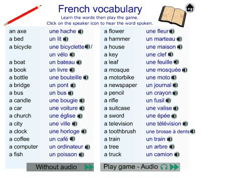 French Words in English List - Bing