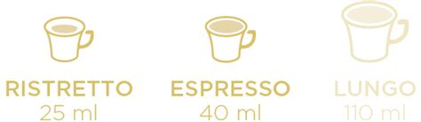 A lot of selection of espresso here, latte and cappuccino in worldwide style, it's such a great thing that we are hard to get quick answers from ristretto coffee estate staff and past visitors. Espresso Ristretto 12
