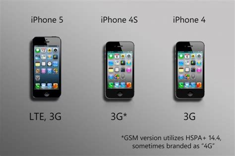 what does lte on iphone iphone 5 vs iphone 4s vs iphone 4