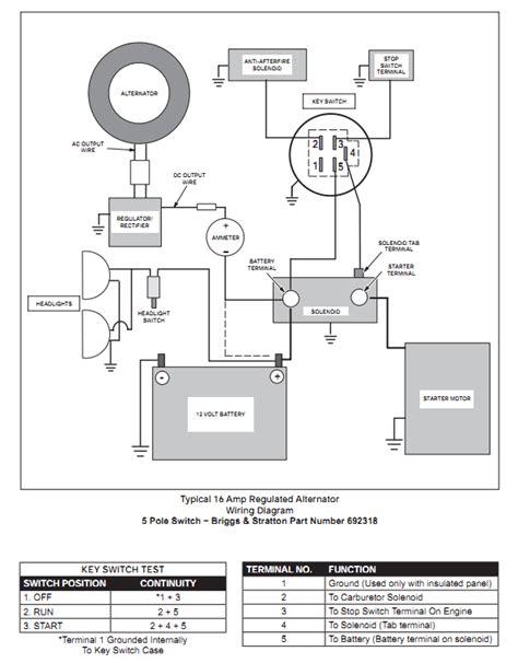 wiring diagram  lawn tractor yard machine
