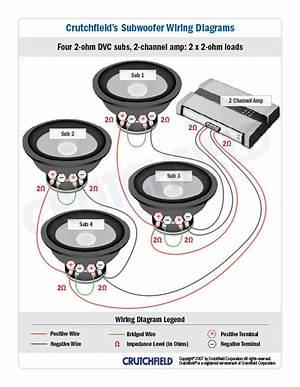 4 Ohm Dvc Sub Wiring Diagram 26875 Archivolepe Es