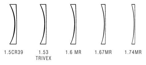 siege auto iseos isofix anti fatigue lenses rx for 100 images best 25