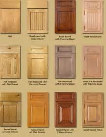 changing kitchen cabinet doors ideas kitchen kitchen cabinet drawer styles and drawer options cabinet doors lowes replacing