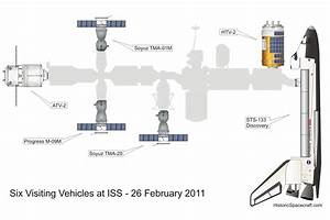 Will the ISS need more docking ports? - Space Exploration ...