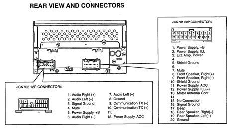 subaru stereo wiring diagram copy 1998 subaru legacy