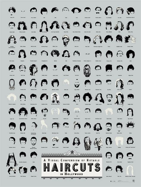 infographic   day   famous haircuts