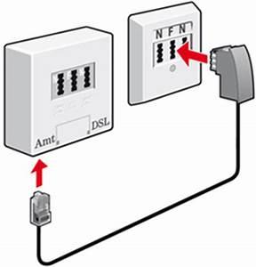 Speedport Telefon Einrichten : fritz box mit dsl anschluss verbinden fritz box 3131 avm deutschland ~ Frokenaadalensverden.com Haus und Dekorationen