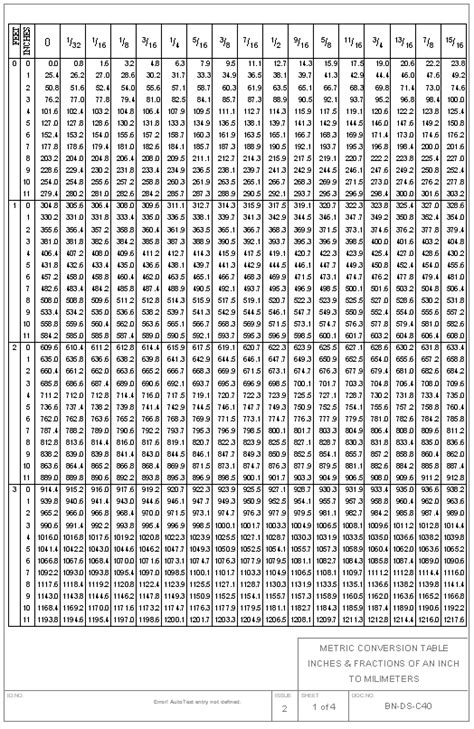 bn ds  design standard metric conversion table  inches