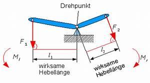 Drehmoment Welle Berechnen : hilfe zum hebelgesetz ~ Themetempest.com Abrechnung