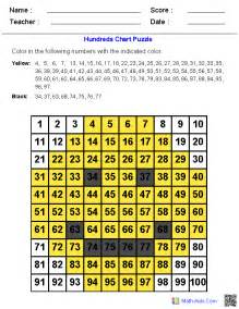 Printable Hundreds Chart Puzzle