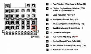 95 Jettum Mk3 Fuse Diagram