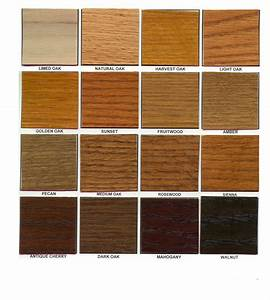 Wooden Wood Finishes PDF Plans