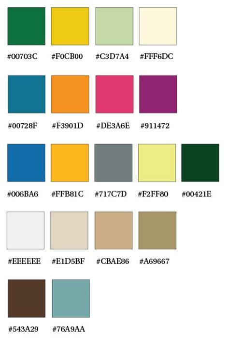 unc colors division of advancement unc