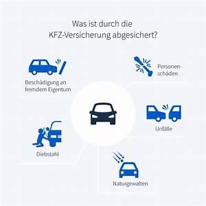 Vgh Kfz Versicherung Berechnen : kfz versicherung kfz versicherung transparent beraten de ~ Themetempest.com Abrechnung