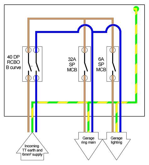 wrg 6981 17th edition consumer unit wiring diagram