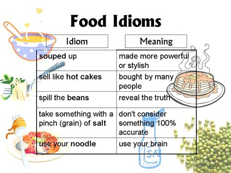 lesson 1 food idioms ong 39 s