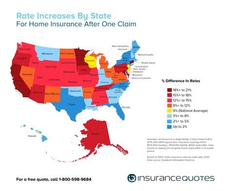 home owners insurance in michigan one home insurance claim may raise your premium by up to 21