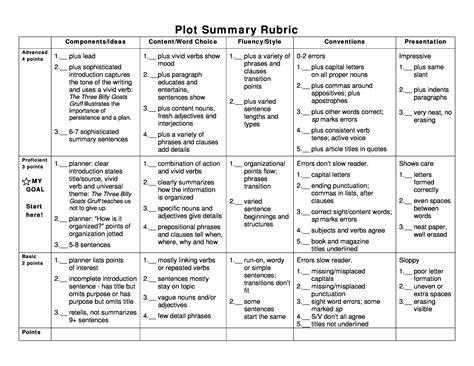 5 paragraph essay rubric 6th grade narrative writing