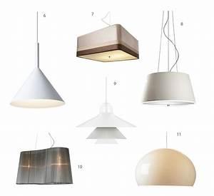 Designová svítidla